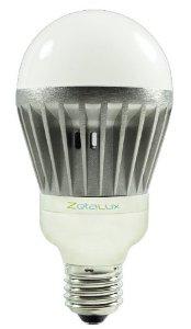 LED Light Bulb icon