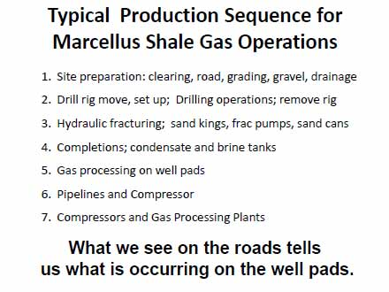 typical-marcellus-shale-op-splash