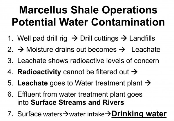 Marcellus Shale Operations process flowRevA