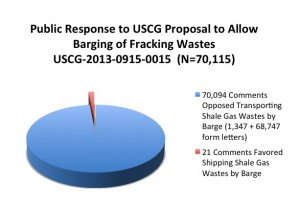 barge.fracking.comments