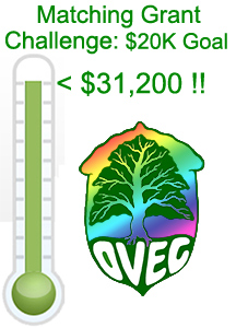 Check back. We will update the gauge as donations come in.