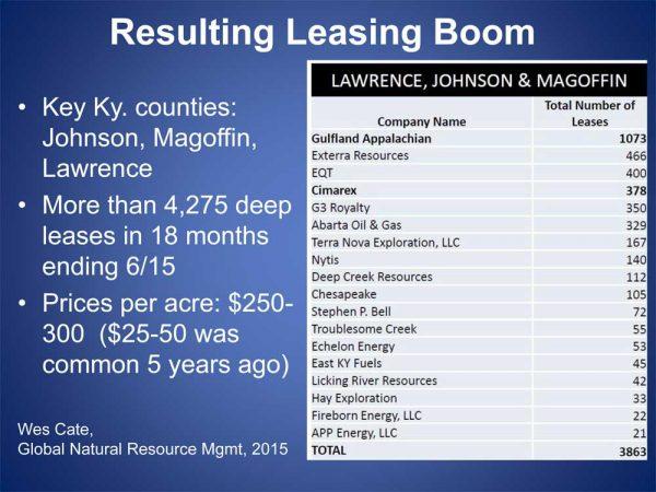 leasing-boom